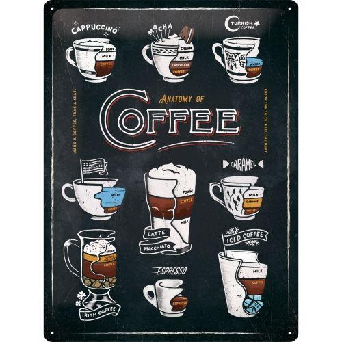 Blechschild-30x40-Anatomy-of-Coffee